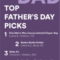 Gugu Concierge: Top Father's Day Picks
