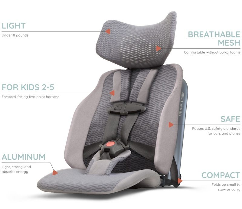 Travel Car Seat WAYB Pico Features
